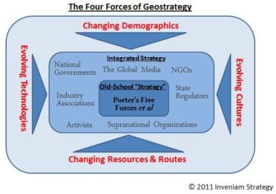 The Foundations of Lasting Strategy